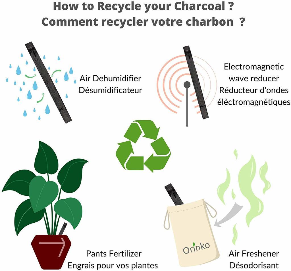 Comment recycler le Binchotan ?
